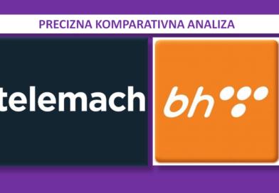 Da li ovaj FB status jednog električara može uzdrmati povjerenje korisnika u Telemach?